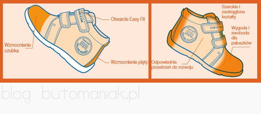 Podeszwa elastyczna Flexi System oraz pięta zabudowana, zabezpieczona dodatkowym usztywnieniem.
